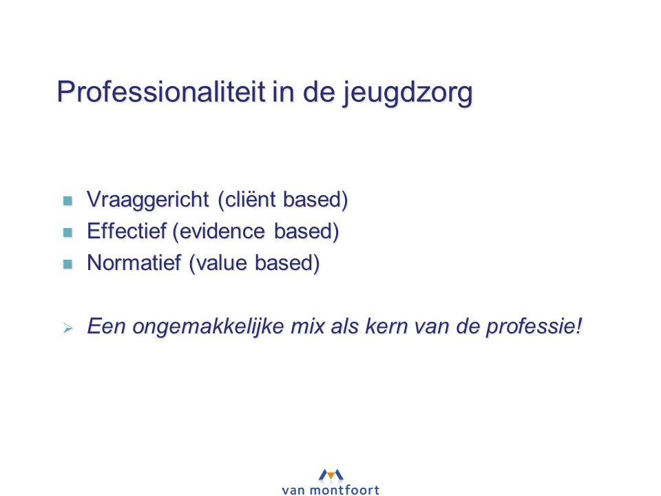 Professionaliteit in de jeugdzorg Vraaggericht (cliënt based) Vraaggericht (cliënt based) Effectief (evidence based) Effectief (evidence based) Normatief (value based) Normatief (value based)  Een ongemakkelijke mix als kern van de professie!