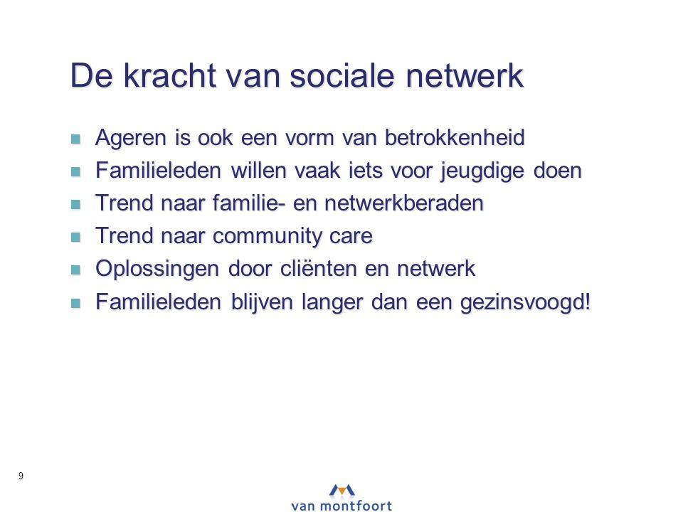 Stelling sociale netwerk De jeugdzorg moet meer gebruik maken van de positieve krachten in de familie en het overige sociale netwerk van de jeugdige en de ouders Bij voorbeeld: eerst een familie-/netwerkberaad voor beslissing uithuisplaatsing Q4C: Standaard 0: ik wil het liefst thuis wonen en als dat niet kan, dan bij oma 10