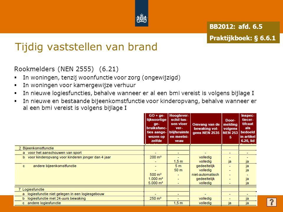 104 Tijdig vaststellen van brand Rookmelders (NEN 2555) (6.21)  In woningen, tenzij woonfunctie voor zorg (ongewijzigd)  In woningen voor kamergewij