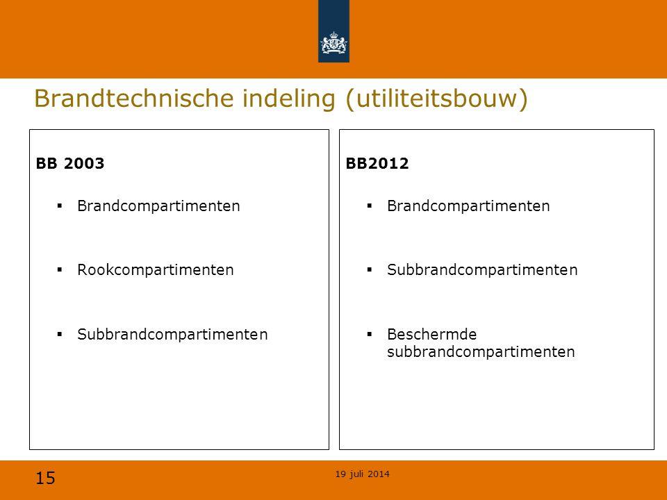 15 Brandtechnische indeling (utiliteitsbouw) BB 2003  Brandcompartimenten  Rookcompartimenten  Subbrandcompartimenten BB2012  Brandcompartimenten