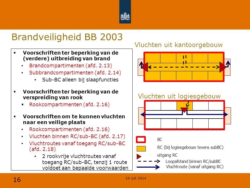 16 Brandveiligheid BB 2003 19 juli 2014  Voorschriften ter beperking van de (verdere) uitbreiding van brand Brandcompartimenten (afd. 2.13) Subbrandc