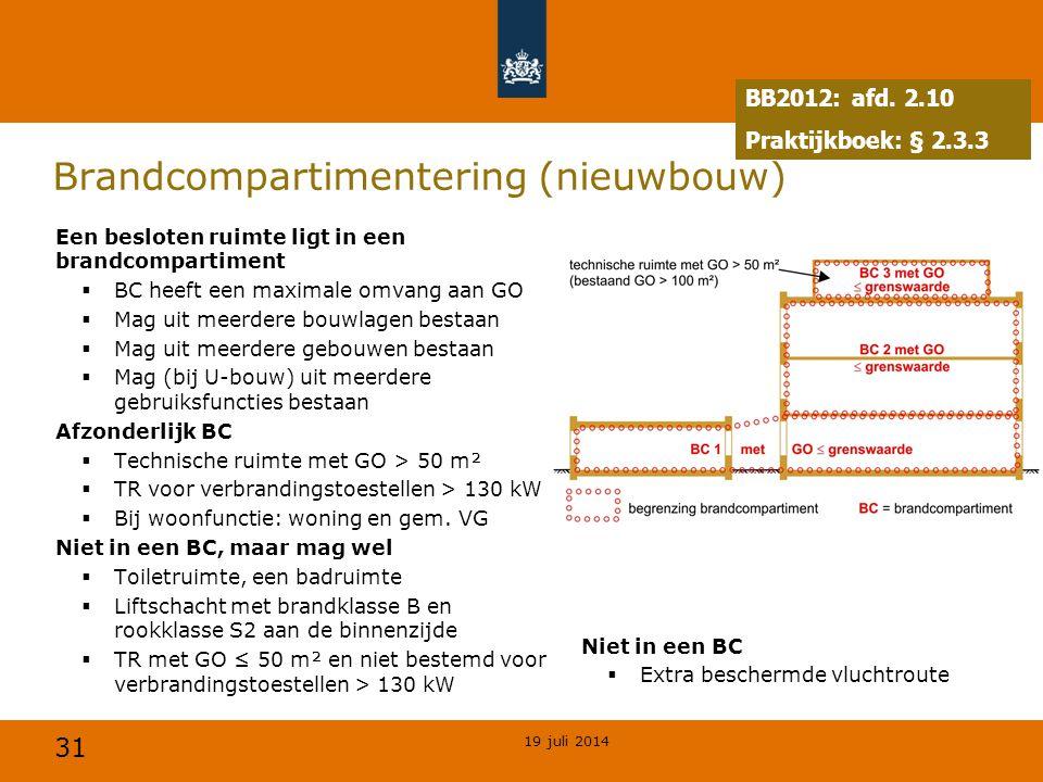 31 Brandcompartimentering (nieuwbouw) Een besloten ruimte ligt in een brandcompartiment  BC heeft een maximale omvang aan GO  Mag uit meerdere bouwl