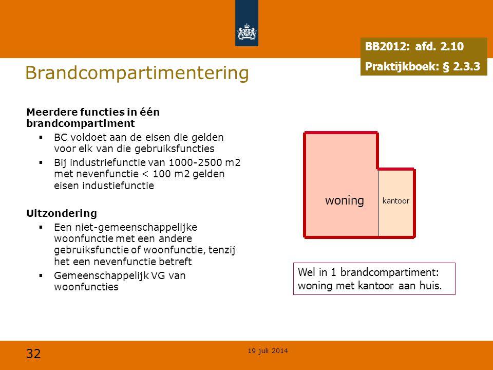 32 Brandcompartimentering 19 juli 2014 BB2012: afd. 2.10 Praktijkboek: § 2.3.3 Wel in 1 brandcompartiment: woning met kantoor aan huis. woning kantoor