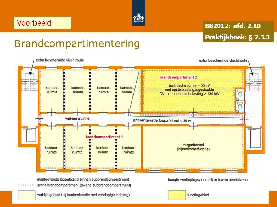 33 Brandcompartimentering 19 juli 2014 BB2012: afd. 2.10 Praktijkboek: § 2.3.3 Voorbeeld