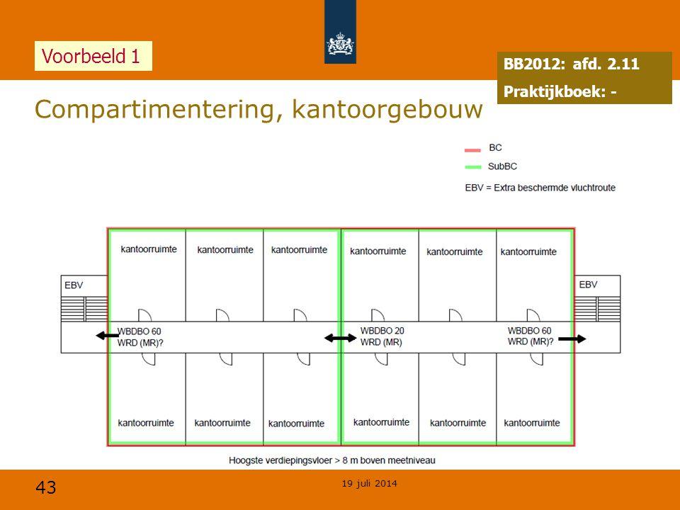 43 19 juli 2014 BB2012: afd. 2.11 Praktijkboek: - Compartimentering, kantoorgebouw Voorbeeld 1