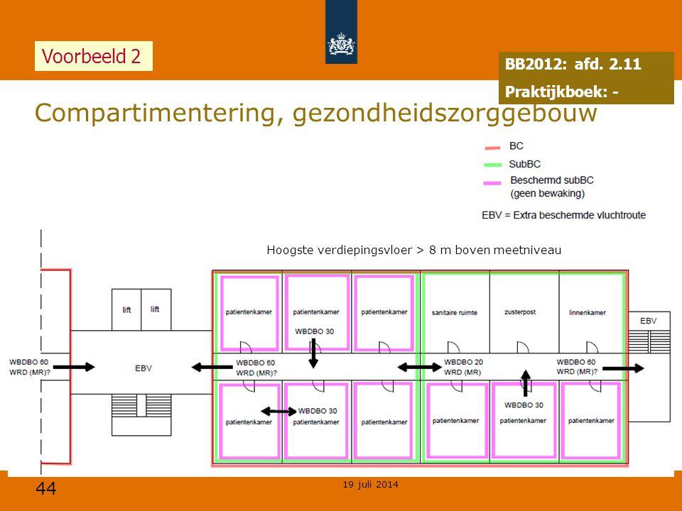 44 19 juli 2014 Compartimentering, gezondheidszorggebouw BB2012: afd. 2.11 Praktijkboek: - Voorbeeld 2 Hoogste verdiepingsvloer > 8 m boven meetniveau