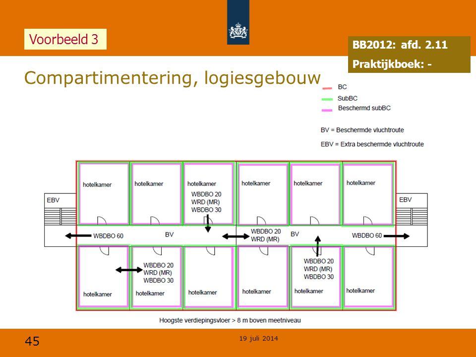 45 19 juli 2014 Compartimentering, logiesgebouw BB2012: afd. 2.11 Praktijkboek: - Voorbeeld 3