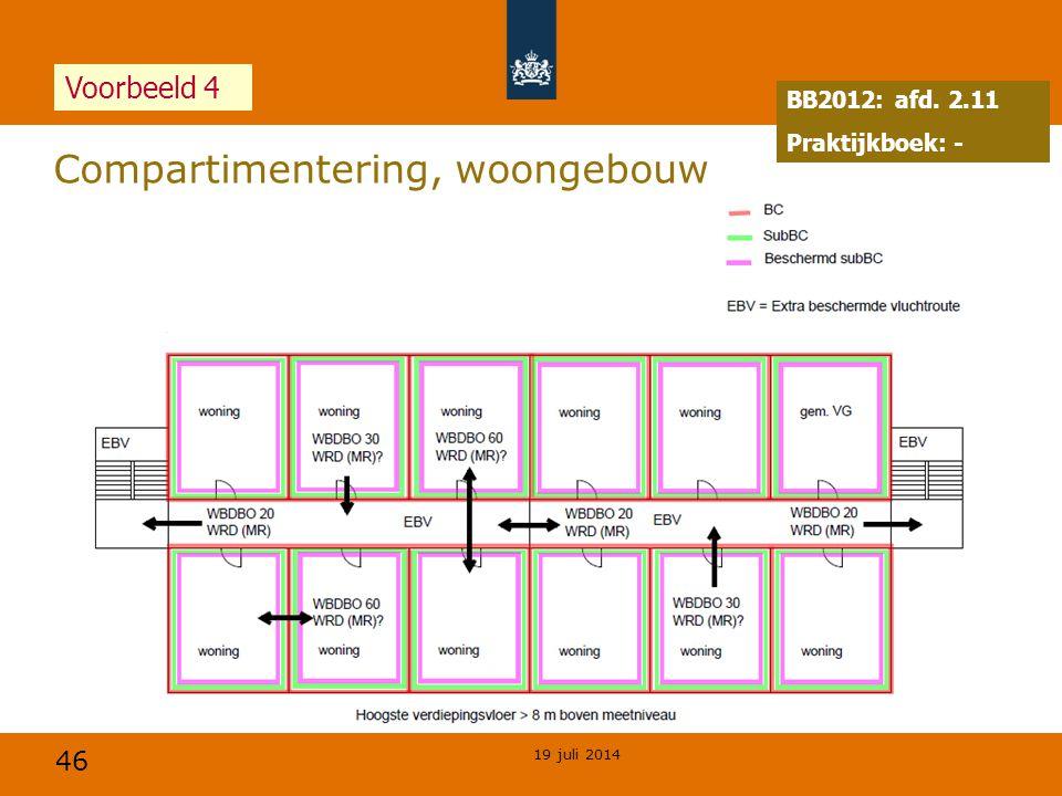 46 19 juli 2014 Compartimentering, woongebouw BB2012: afd. 2.11 Praktijkboek: - Voorbeeld 4