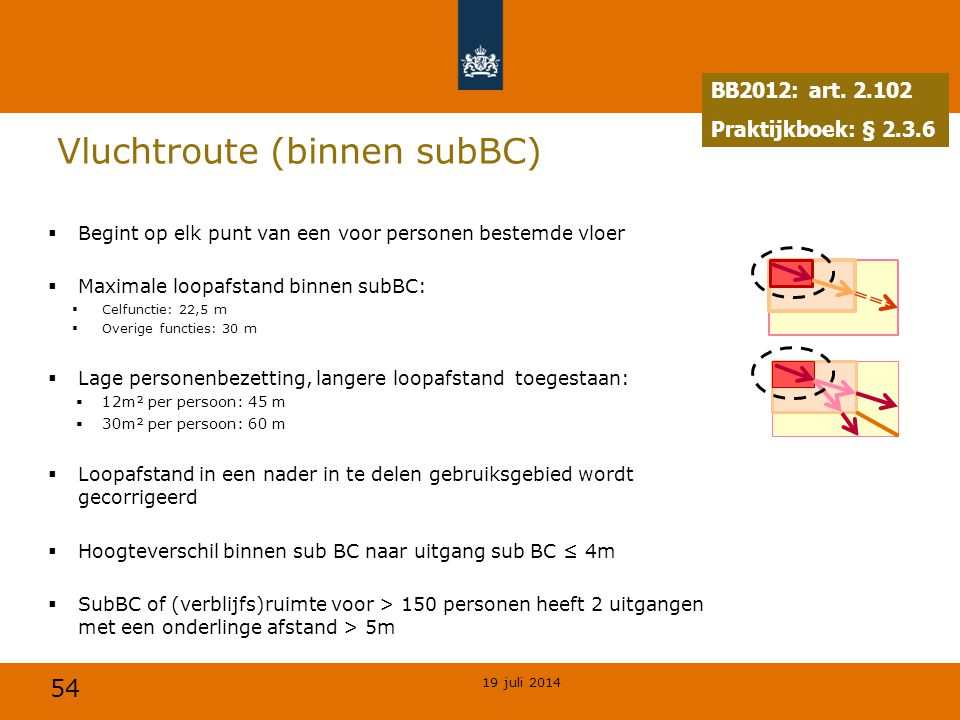 54 Vluchtroute (binnen subBC)  Begint op elk punt van een voor personen bestemde vloer  Maximale loopafstand binnen subBC:  Celfunctie: 22,5 m  Ov