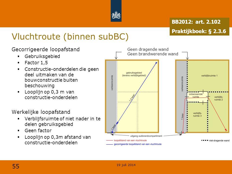 55 Vluchtroute (binnen subBC) Gecorrigeerde loopafstand  Gebruiksgebied  Factor 1,5  Constructie-onderdelen die geen deel uitmaken van de bouwconst