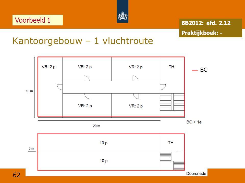 62 Kantoorgebouw – 1 vluchtroute 19 juli 2014 Voorbeeld 1 BB2012: afd. 2.12 Praktijkboek: - BC