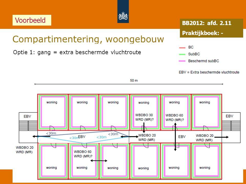 72 19 juli 2014 Compartimentering, woongebouw BB2012: afd. 2.11 Praktijkboek: - Voorbeeld Optie 1: gang = extra beschermde vluchtroute <30m