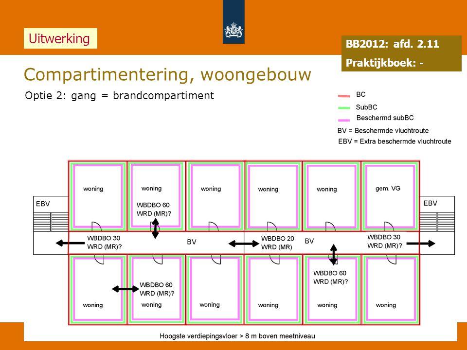 74 19 juli 2014 Compartimentering, woongebouw BB2012: afd. 2.11 Praktijkboek: - Uitwerking Optie 2: gang = brandcompartiment