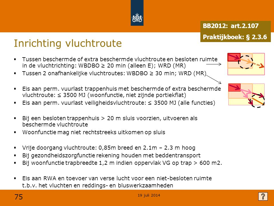 75 Inrichting vluchtroute  Tussen beschermde of extra beschermde vluchtroute en besloten ruimte in de vluchtrichting: WBDBO ≥ 20 min (alleen E); WRD