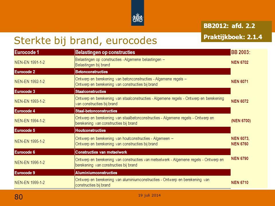 80 Sterkte bij brand, eurocodes 19 juli 2014 Eurocode 1Belastingen op constructiesBB 2003: NEN-EN 1991-1-2 Belastingen op constructies - Algemene bela