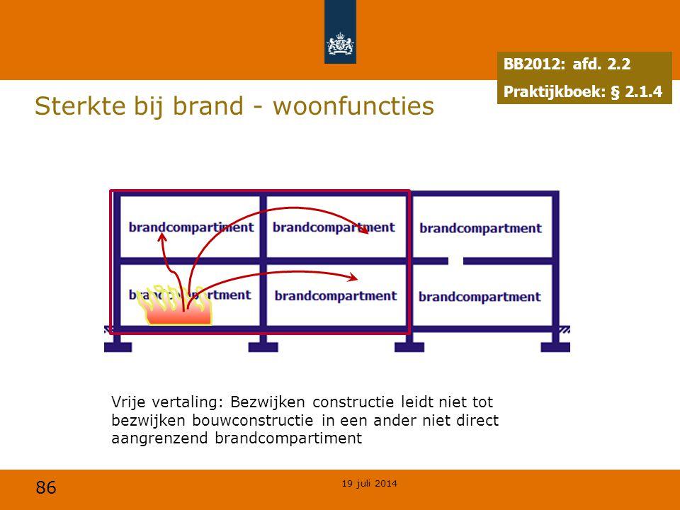 86 Sterkte bij brand - woonfuncties 19 juli 2014 BB2012: afd. 2.2 Praktijkboek: § 2.1.4 Vrije vertaling: Bezwijken constructie leidt niet tot bezwijke