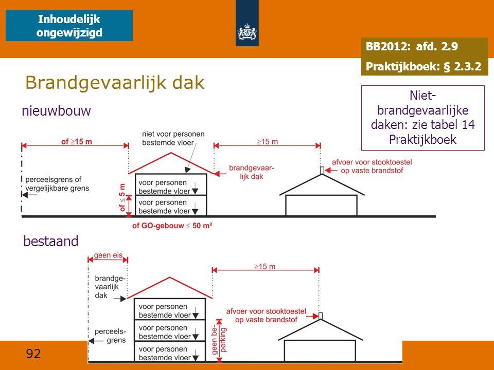 92 Brandgevaarlijk dak 19 juli 2014 BB2012: afd. 2.9 Praktijkboek: § 2.3.2 nieuwbouw bestaand Inhoudelijk ongewijzigd Niet- brandgevaarlijke daken: zi