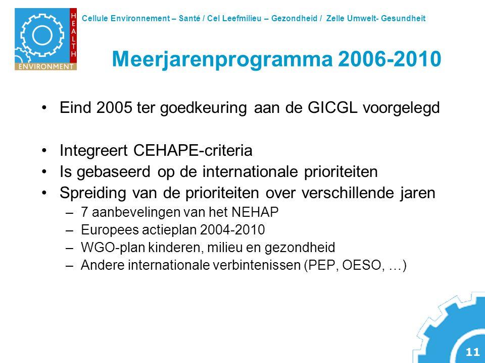 Cellule Environnement – Santé / Cel Leefmilieu – Gezondheid / Zelle Umwelt- Gesundheit 11 Meerjarenprogramma 2006-2010 Eind 2005 ter goedkeuring aan de GICGL voorgelegd Integreert CEHAPE-criteria Is gebaseerd op de internationale prioriteiten Spreiding van de prioriteiten over verschillende jaren –7 aanbevelingen van het NEHAP –Europees actieplan 2004-2010 –WGO-plan kinderen, milieu en gezondheid –Andere internationale verbintenissen (PEP, OESO, …)