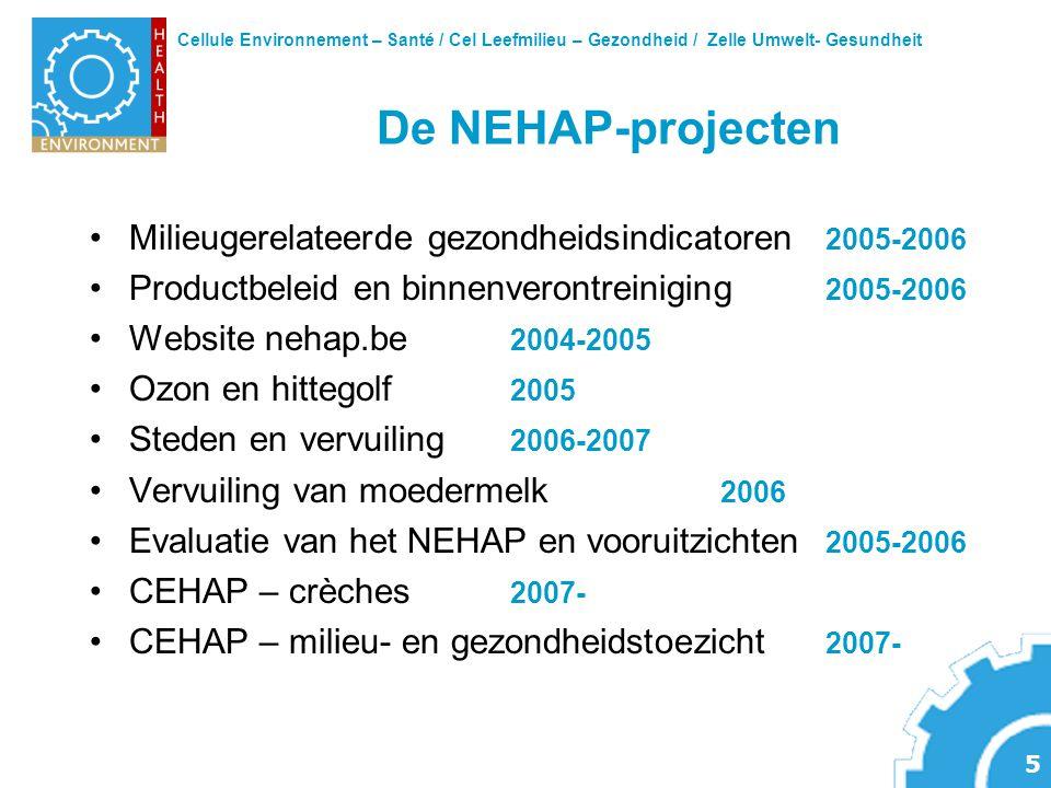 Cellule Environnement – Santé / Cel Leefmilieu – Gezondheid / Zelle Umwelt- Gesundheit 5 De NEHAP-projecten Milieugerelateerde gezondheidsindicatoren 2005-2006 Productbeleid en binnenverontreiniging 2005-2006 Website nehap.be 2004-2005 Ozon en hittegolf 2005 Steden envervuiling 2006-2007 Vervuiling van moedermelk 2006 Evaluatie van het NEHAP en vooruitzichten 2005-2006 CEHAP – crèches 2007- CEHAP – milieu- en gezondheidstoezicht 2007-