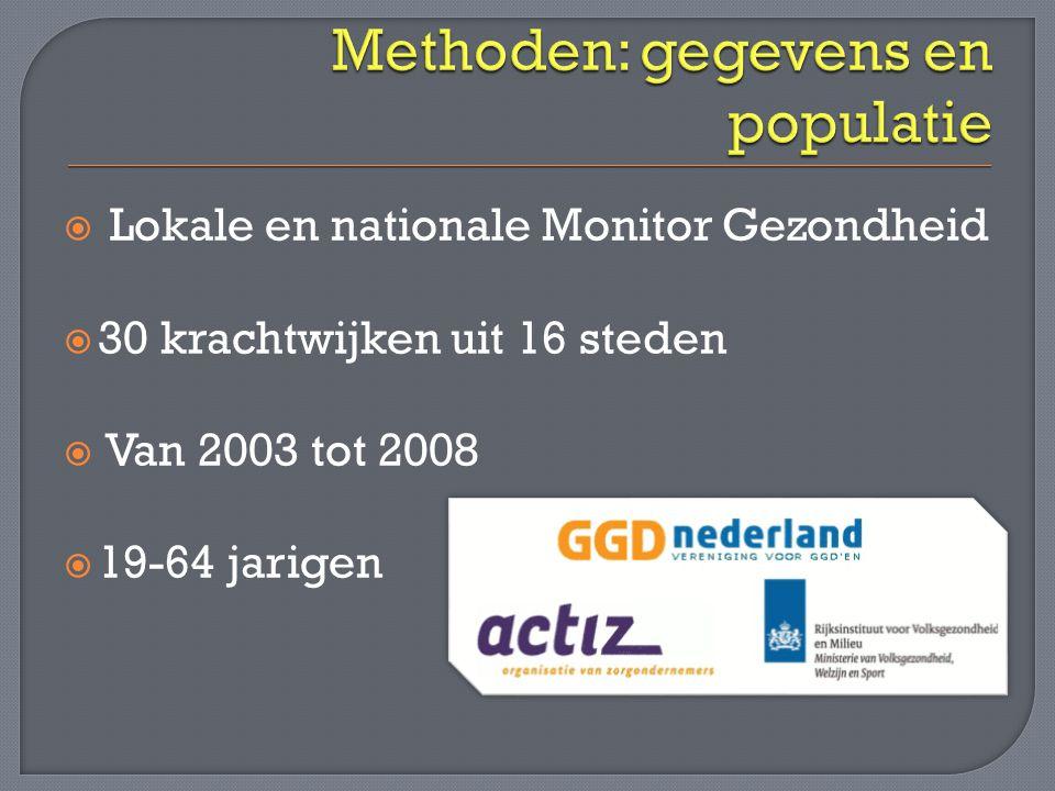  Lokale en nationale Monitor Gezondheid  30 krachtwijken uit 16 steden  Van 2003 tot 2008  19-64 jarigen