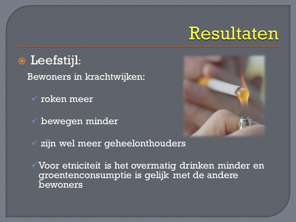  Leefstijl : Bewoners in krachtwijken: roken meer bewegen minder zijn wel meer geheelonthouders Voor etniciteit is het overmatig drinken minder en gr