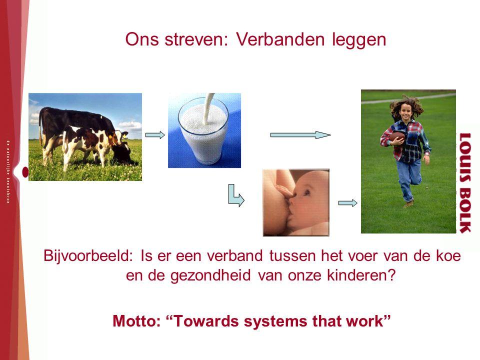 """Ons streven: Verbanden leggen Bijvoorbeeld: Is er een verband tussen het voer van de koe en de gezondheid van onze kinderen? Motto: """"Towards systems t"""