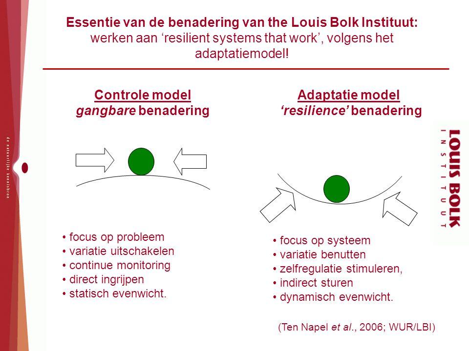 Essentie van de benadering van the Louis Bolk Instituut: werken aan 'resilient systems that work', volgens het adaptatiemodel! Controle model gangbare