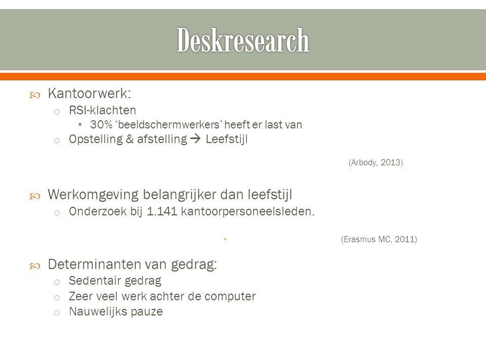  Kantoorwerk: o RSI-klachten 30% 'beeldschermwerkers' heeft er last van o Opstelling & afstelling  Leefstijl (Arbody, 2013)  Werkomgeving belangrij