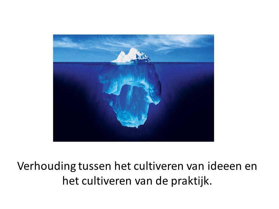Verhouding tussen het cultiveren van ideeen en het cultiveren van de praktijk.