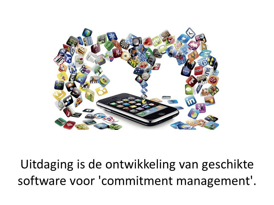 Uitdaging is de ontwikkeling van geschikte software voor commitment management .