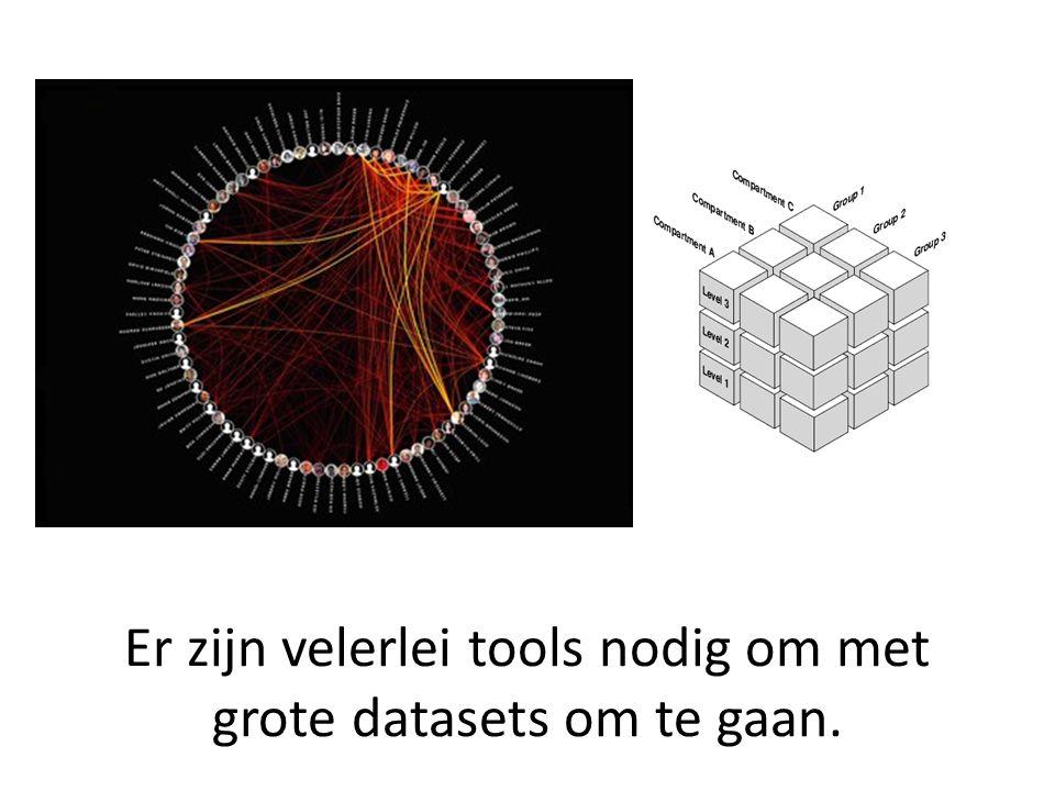 Er zijn velerlei tools nodig om met grote datasets om te gaan.