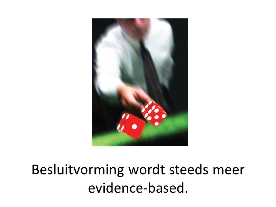 Besluitvorming wordt steeds meer evidence-based.