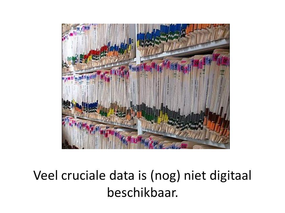 Veel cruciale data is (nog) niet digitaal beschikbaar.