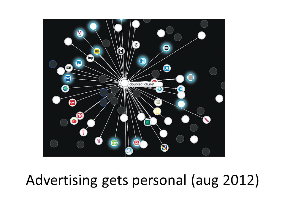Advertising gets personal (aug 2012)