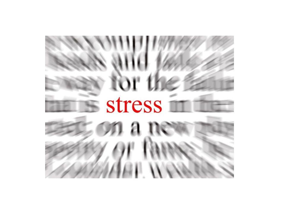 Mobiele applicatie: Stress Away