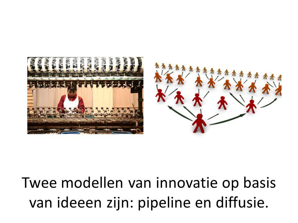 Twee modellen van innovatie op basis van ideeen zijn: pipeline en diffusie.
