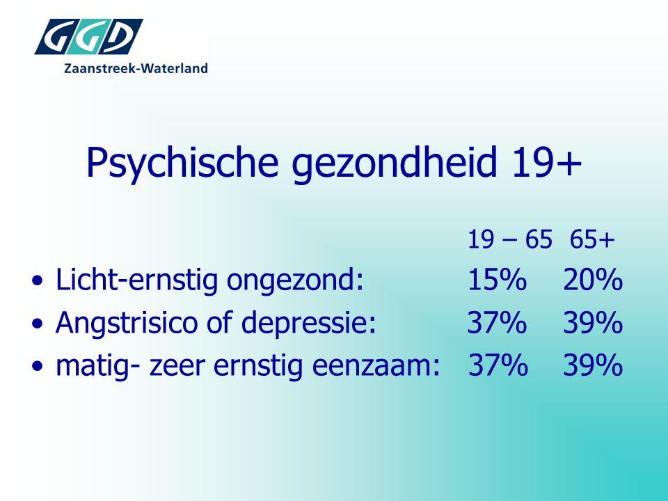 Psychische gezondheid 19+ 19 – 65 65+ Licht-ernstig ongezond: 15% 20% Angstrisico of depressie:37% 39% matig- zeer ernstig eenzaam: 37% 39%