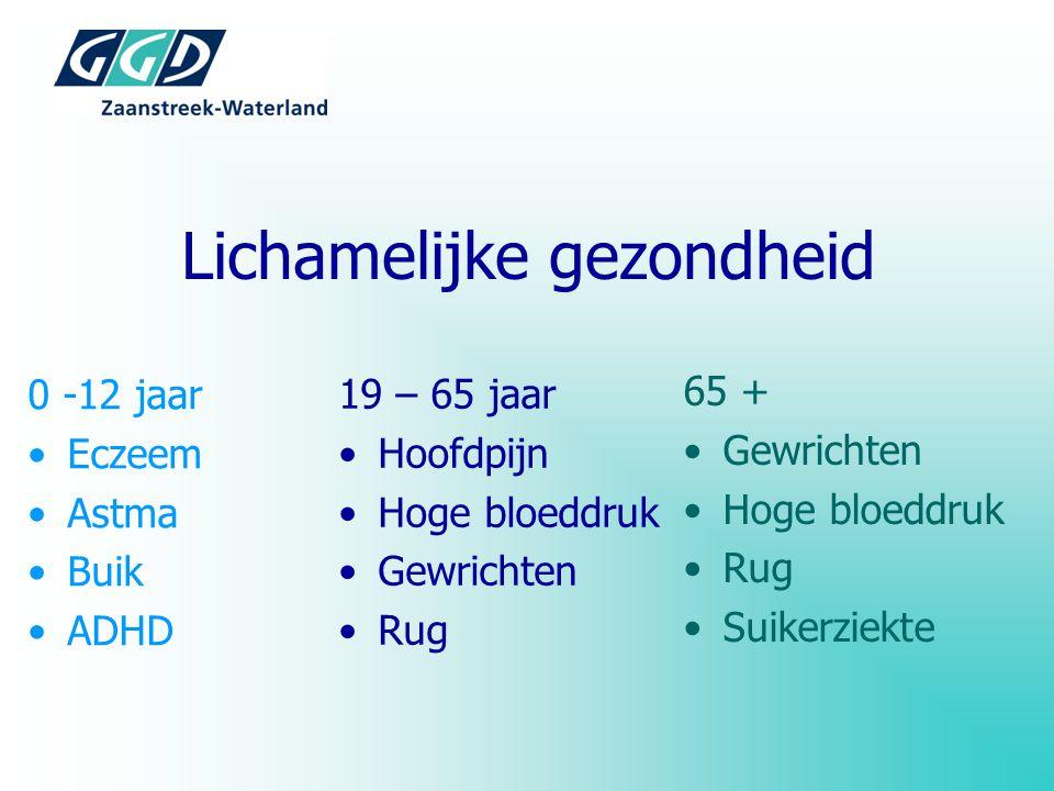 Lichamelijke gezondheid 0 -12 jaar Eczeem Astma Buik ADHD 65 + Gewrichten Hoge bloeddruk Rug Suikerziekte 19 – 65 jaar Hoofdpijn Hoge bloeddruk Gewric