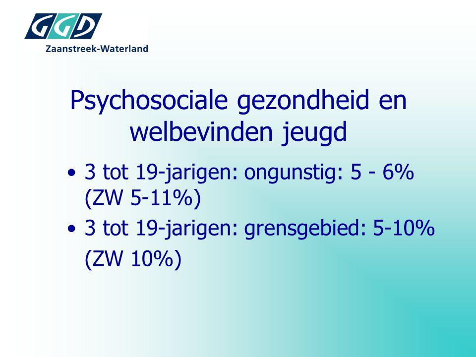 Psychosociale gezondheid en welbevinden jeugd 3 tot 19-jarigen: ongunstig: 5 - 6% (ZW 5-11%) 3 tot 19-jarigen: grensgebied: 5-10% (ZW 10%)