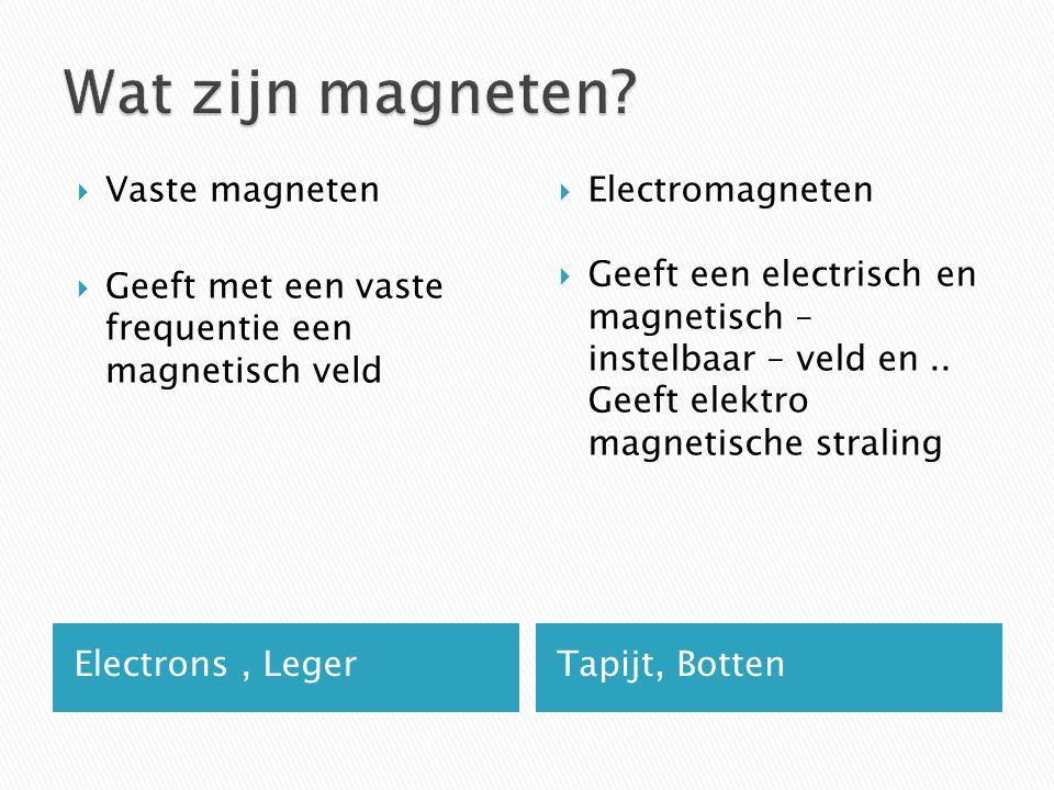 Electrons, LegerTapijt, Botten  Vaste magneten  Geeft met een vaste frequentie een magnetisch veld  Electromagneten  Geeft een electrisch en magne