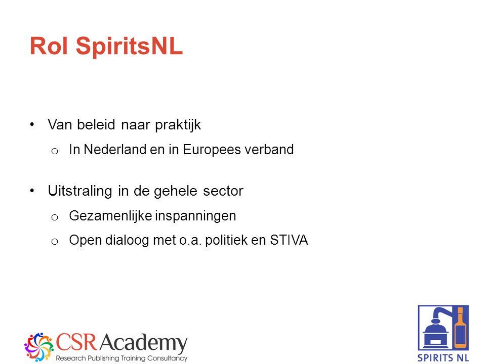 10 Rol SpiritsNL Van beleid naar praktijk o In Nederland en in Europees verband Uitstraling in de gehele sector o Gezamenlijke inspanningen o Open dialoog met o.a.