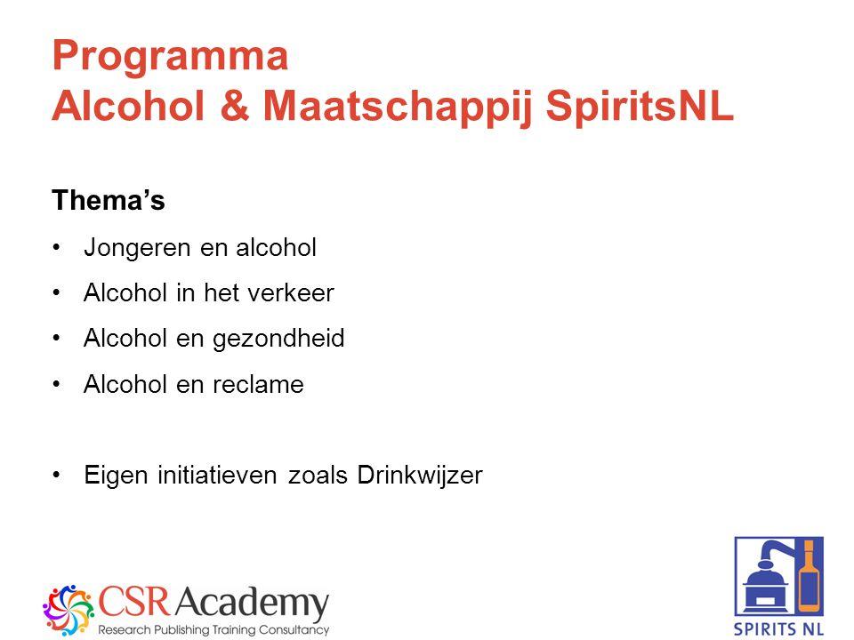 3 Programma Alcohol & Maatschappij SpiritsNL Thema's Jongeren en alcohol Alcohol in het verkeer Alcohol en gezondheid Alcohol en reclame Eigen initiatieven zoals Drinkwijzer