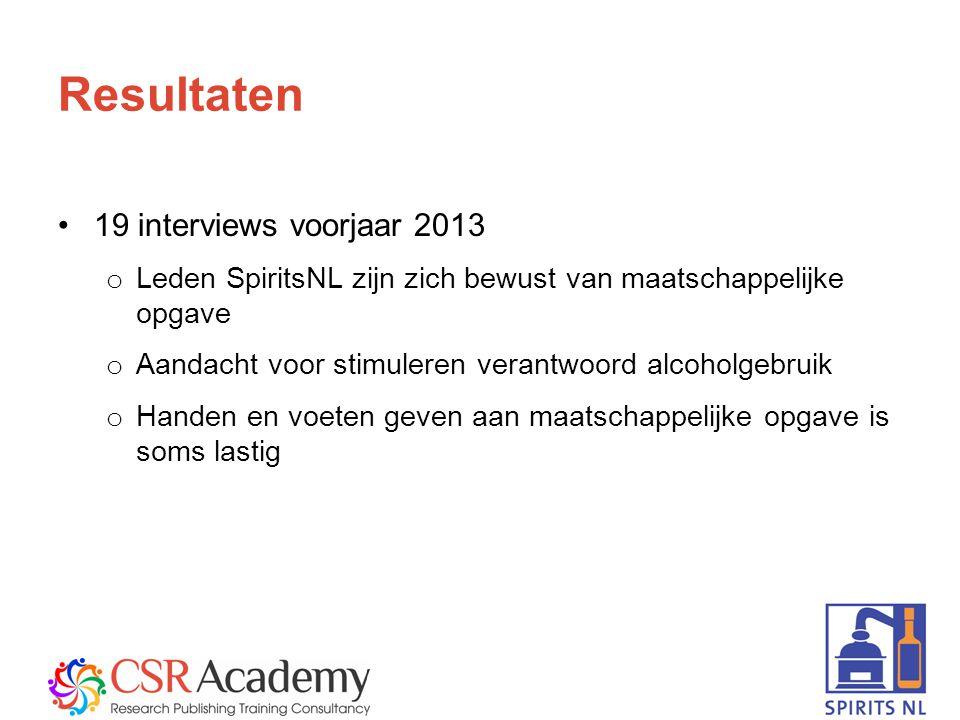 5 Resultaten 19 interviews voorjaar 2013 o Leden SpiritsNL zijn zich bewust van maatschappelijke opgave o Aandacht voor stimuleren verantwoord alcoholgebruik o Handen en voeten geven aan maatschappelijke opgave is soms lastig
