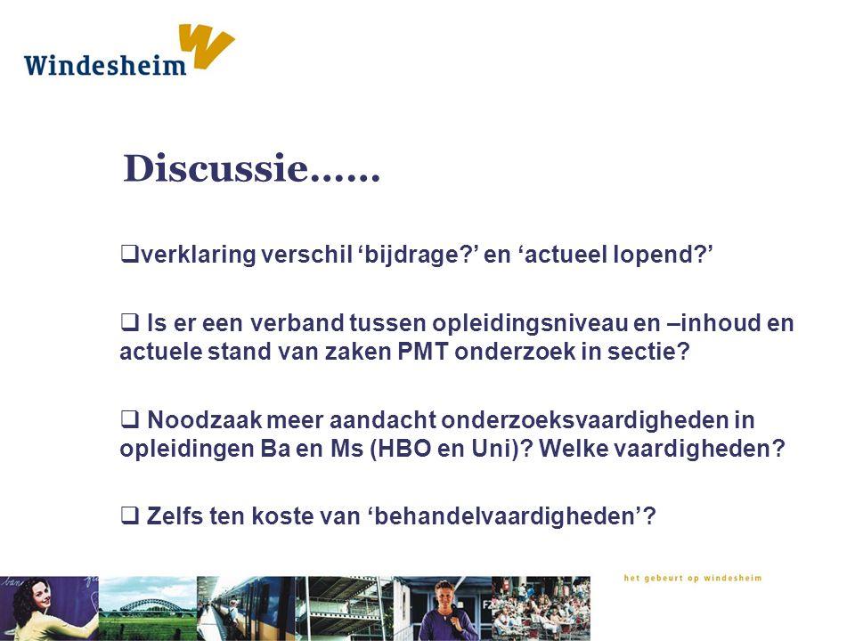 Discussie……  verklaring verschil 'bijdrage?' en 'actueel lopend?'  Is er een verband tussen opleidingsniveau en –inhoud en actuele stand van zaken P