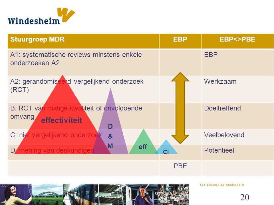 EVP en PBE vergeleken Stuurgroep MDREBPEBP<>PBE A1: systematische reviews minstens enkele onderzoeken A2 EBP A2: gerandomiseerd vergelijkend onderzoek