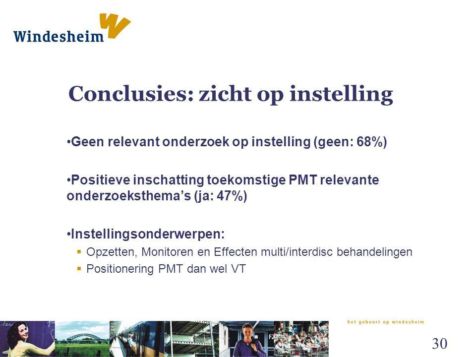 Conclusies: zicht op instelling Geen relevant onderzoek op instelling (geen: 68%) Positieve inschatting toekomstige PMT relevante onderzoeksthema's (j
