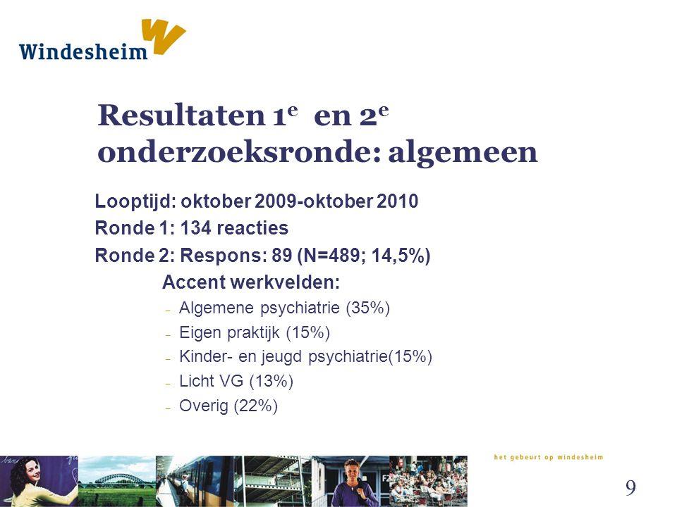 Resultaten 1 e en 2 e onderzoeksronde: algemeen Looptijd: oktober 2009-oktober 2010 Ronde 1: 134 reacties Ronde 2: Respons: 89 (N=489; 14,5%) Accent w