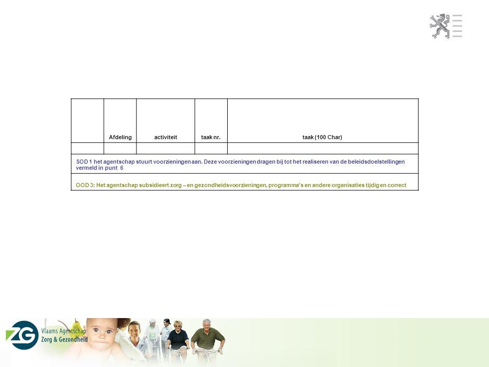 Afdelingactiviteittaak nr.taak (100 Char) SOD 1 het agentschap stuurt voorzieningen aan.