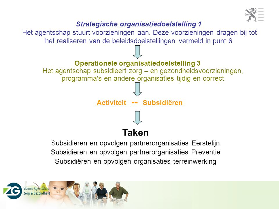 Strategische organisatiedoelstelling 1 Het agentschap stuurt voorzieningen aan.