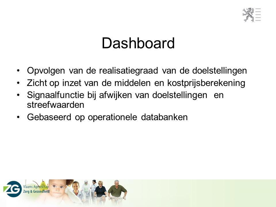 Dashboard Opvolgen van de realisatiegraad van de doelstellingen Zicht op inzet van de middelen en kostprijsberekening Signaalfunctie bij afwijken van doelstellingen en streefwaarden Gebaseerd op operationele databanken